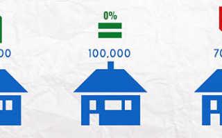 Завышена кадастровая стоимость дома: что делать