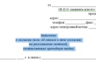 Ответственность за разглашение врачебной тайны УК РФ