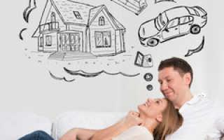Солидарная ответственность супругов по долгам