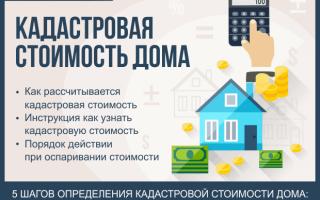 Как рассчитывается кадастровая стоимость жилого дома