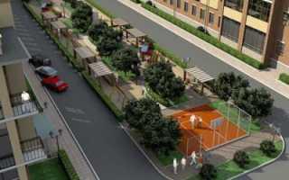 Кадастровый план придомовой территории многоквартирного дома